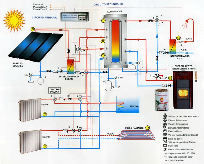 солнечная батарея схема подключения - Практическая схемотехника.